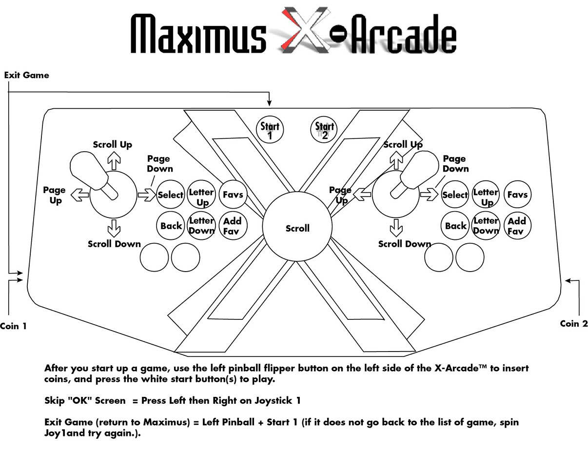 X Arcade Machine Setup Guide Manual And Support Xgaming Logitech Ps 2 Controller To Pc Usb Wire Diagram Schematics Maximus Layout