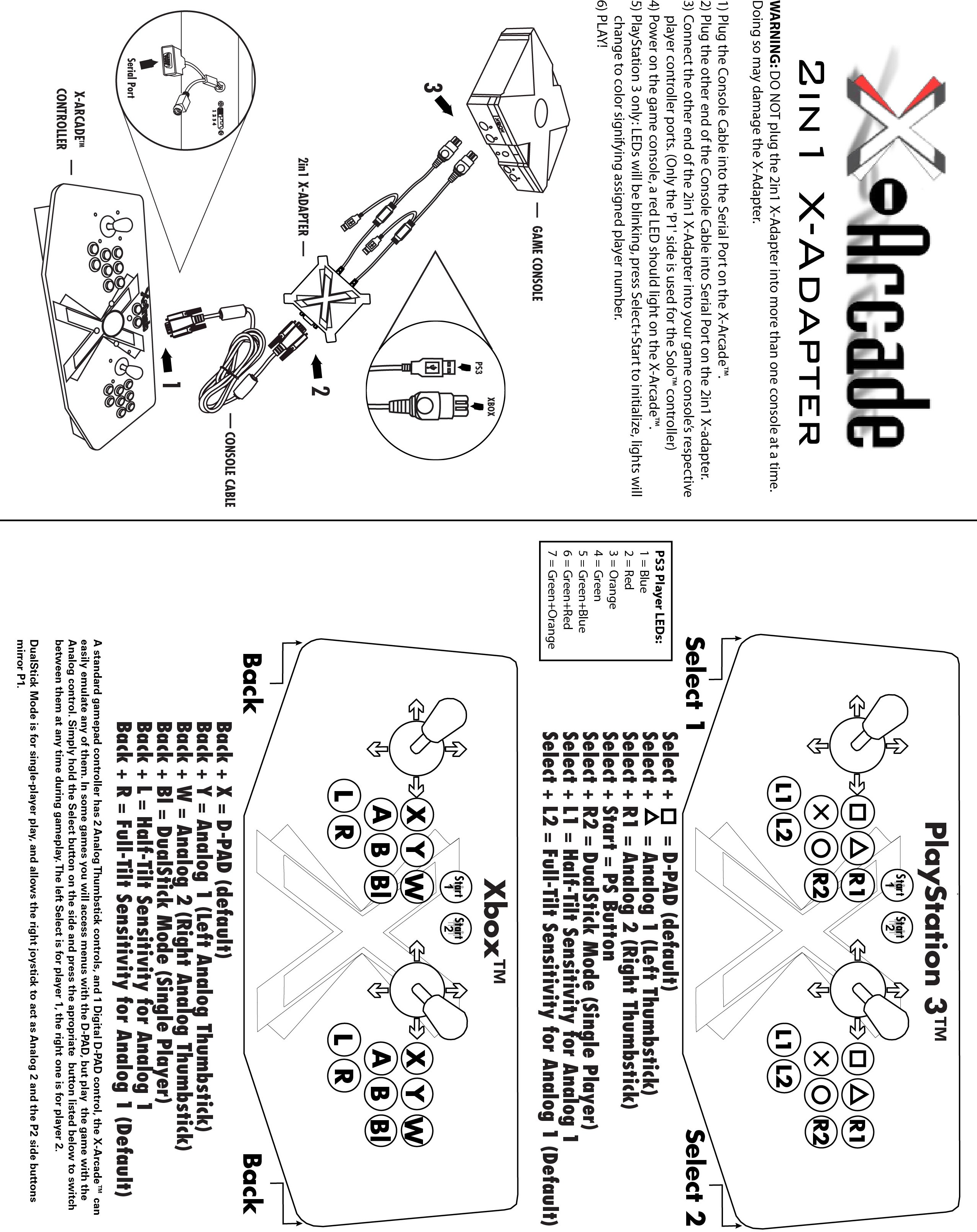 Ps1 Joystick Wiring Diagram Library Schematic